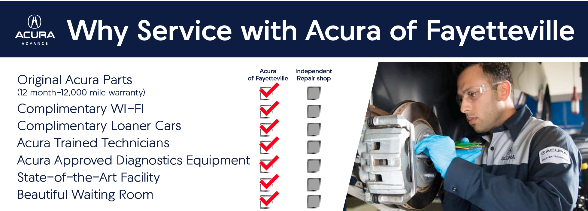 Get quality Acura Service at Independent Repair Shop prices at Acura of Fayetteville