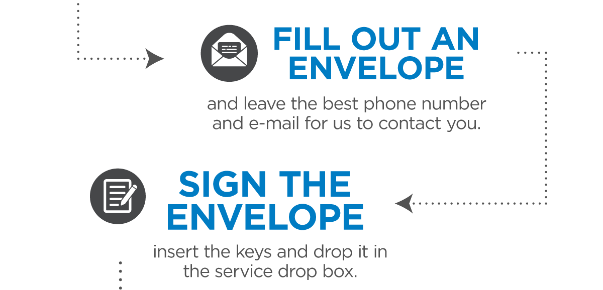 Fill out an envelope with your contact info, sign the envelope, insert your keys, and drop it off in the service box.
