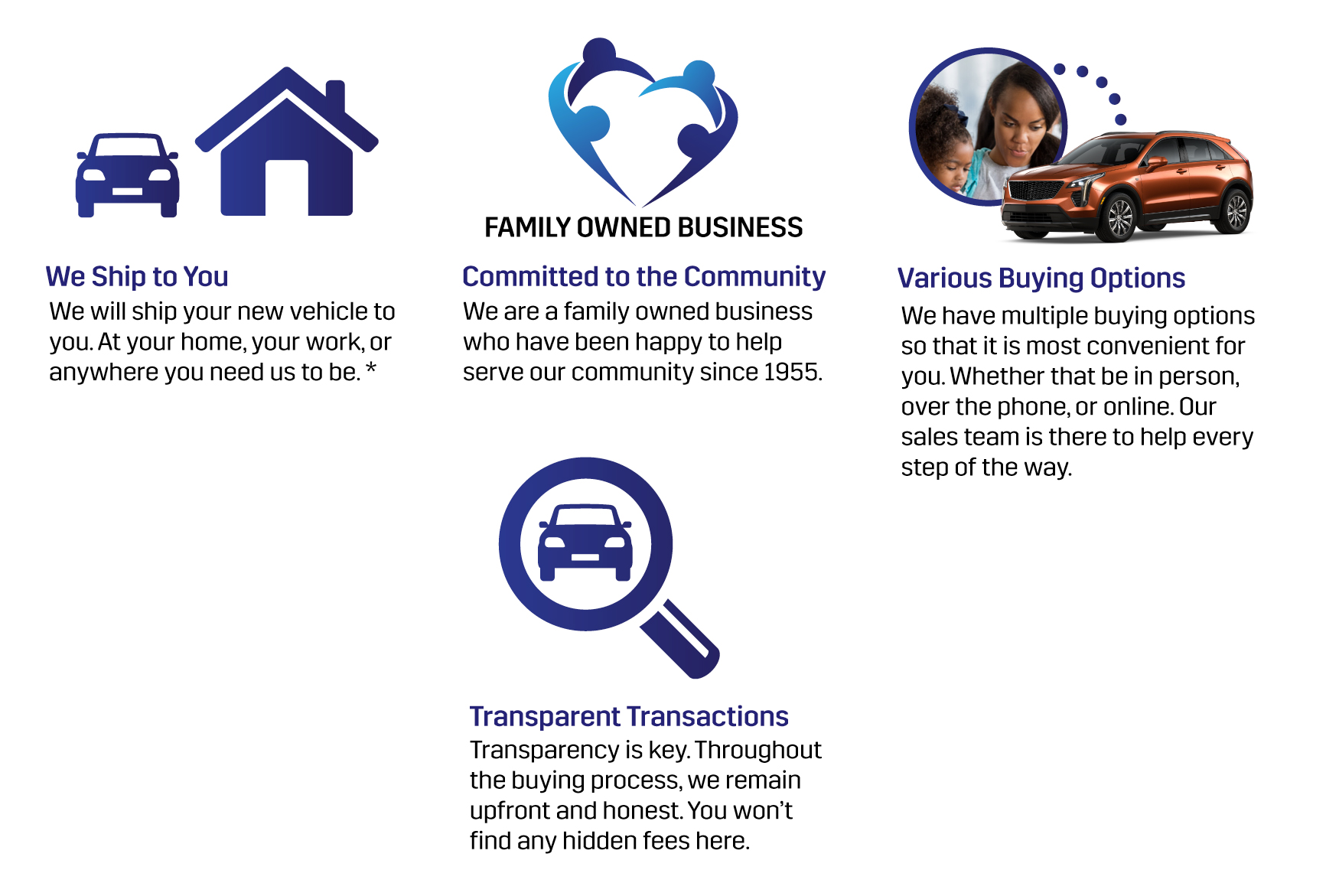 We Ship to You, Committed to the Community, Various Buying Options, Transparent Transactions