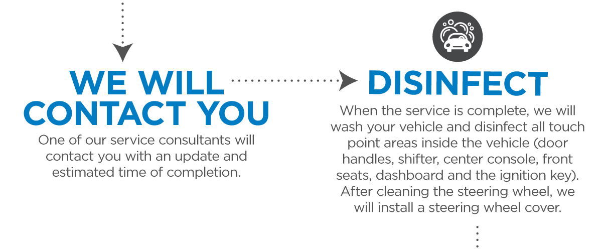 We will contact you when your vehicle is ready, and we will disinfect your vehicle after service is complete