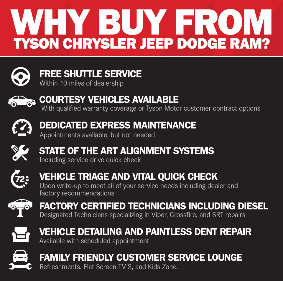 Why Buy from Tyson CDJR - Click here to see why